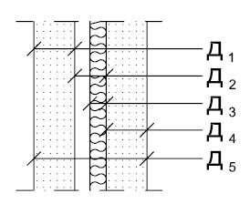 Газоблоки аерок звукоізоляція